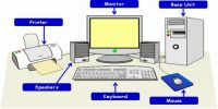 Components and Functions of a Computer System