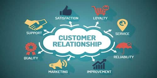 Phases of Customer Relationship Management (CRM)