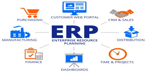 Benefits of using Enterprise Resource Planning (ERP)