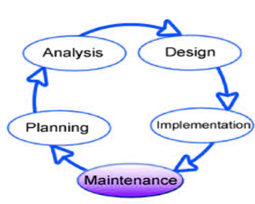 System Development Life-Cycle 1