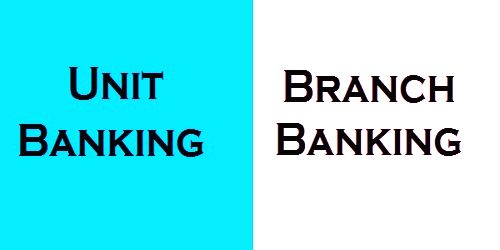 Differentiate between Branch Banking and Unit Banking