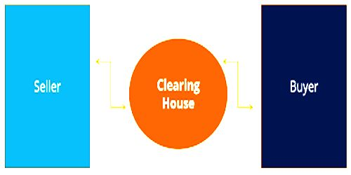 Clearing House