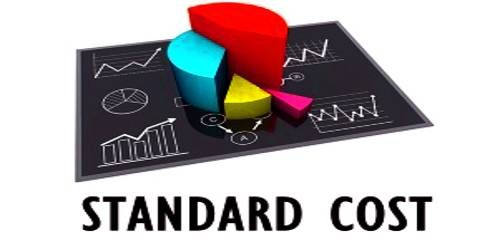 Standard Costing System