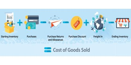 Do you think that cost of goods sold is an expense?