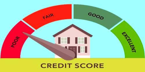 Credit-scoring System