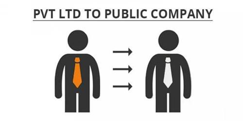 Procedure for conversion of a private company to public company