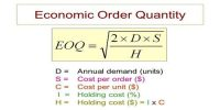 Assumptions are inherent in the Economic Order Quantity (EOQ) model