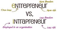 Differences between Entrepreneur and Intrapreneur