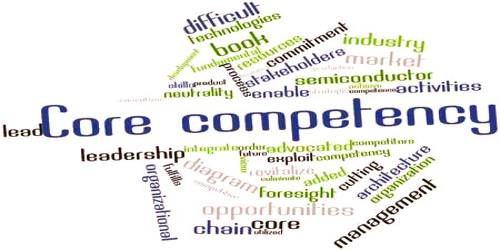 Standard problems solving competencies required for an enterprise