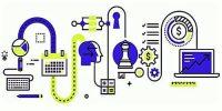 Corporate Strategies in Market Oriented Strategic Planning