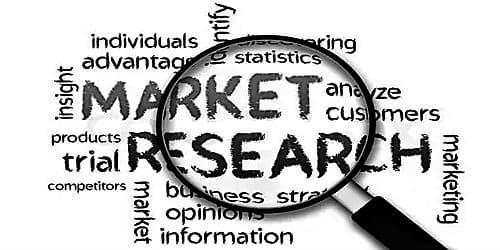 Characteristics of Good Marketing Research