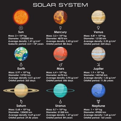 solar system and planets 1