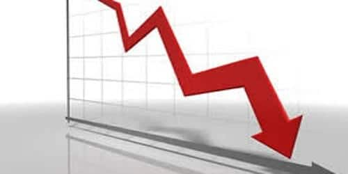 Impact of Liquidity Crisis in the Banking Sector