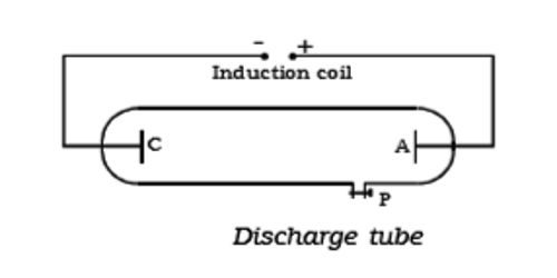 Discharge of Electricity through Gases at Low Pressure 1