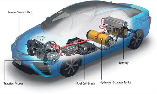 Fuel cells becomes great alternative for hydrogen vehicles 1