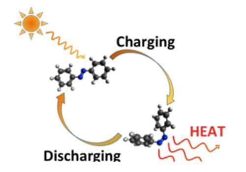Molecule to Store Solar Energy 1