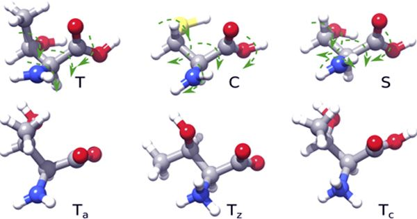 Exploration of Reaction Pathways and Chemical Transformation Networks