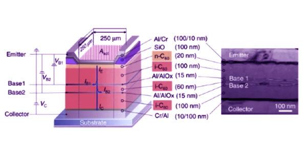 Scientists create printable organic transistors