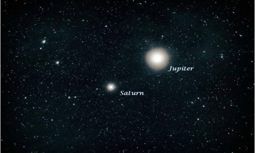 New work reveals the original locations of Saturn and Jupiter 1