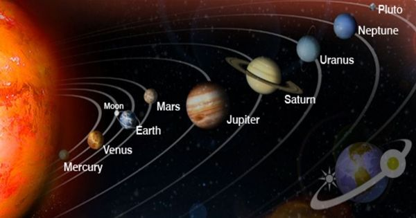 New work reveals the original locations of Saturn and Jupiter